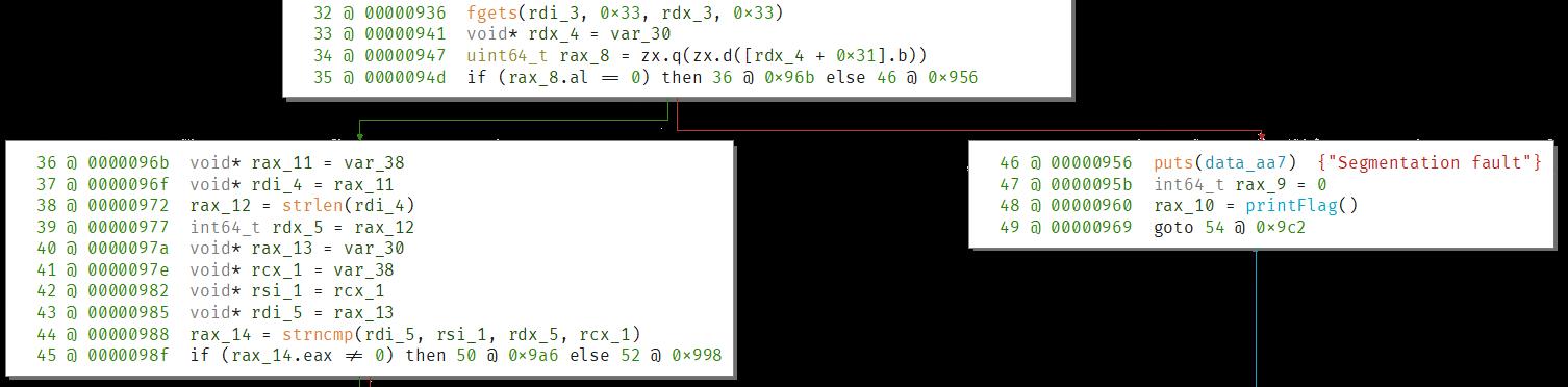 Binary Ninja graph of buffer overflow output